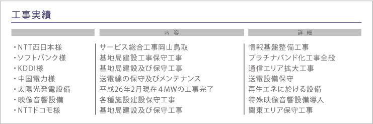 zigyou_02